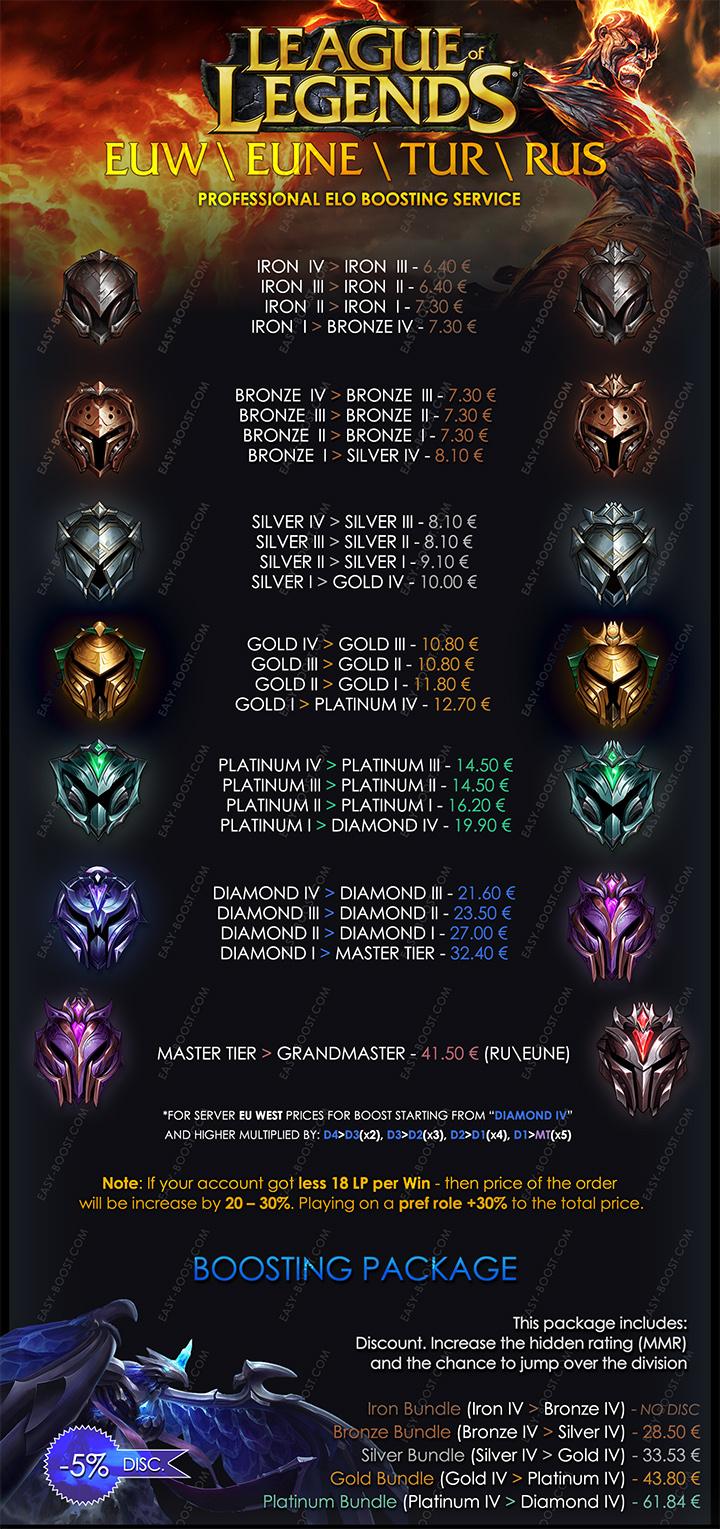 Main prices 2019.jpg