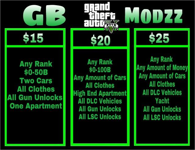 Gta 5 Modded Accounts For Free